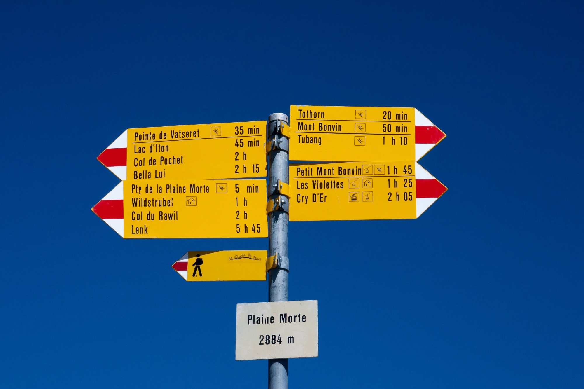 Swiss footpath sign